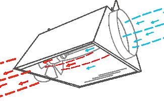 Warum Cool Tube Reflektoren Beutzen - Warum Cool Tube Reflektoren Beutzen
